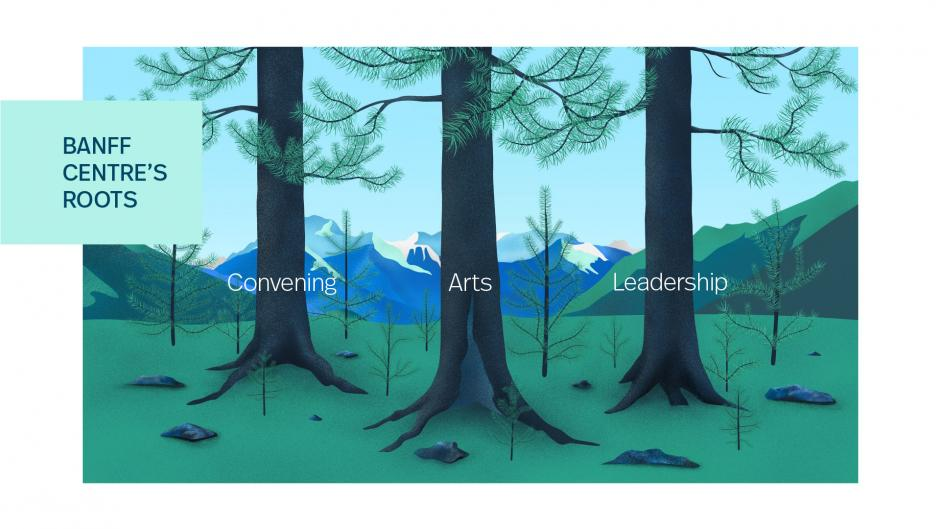 Banff Centre's Roots: Convening, Arts and Leadership.