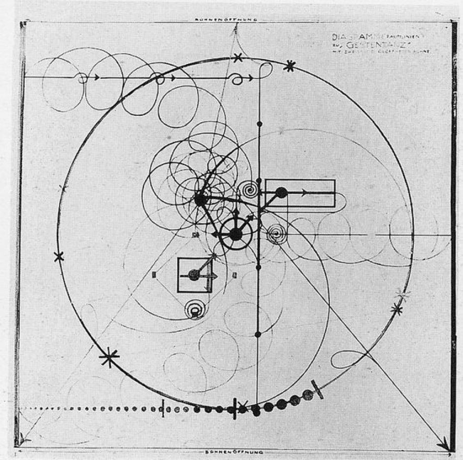 Diagram Of Dance Diagrams Steps Wire Rumba Step The Creative Gesture Collective Composition Lab For Music And Dantes Inferno Oskar Schlemmer