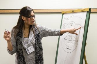 Indigenous Woman Participant - Lougheed Leadership