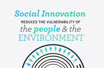 Social Innovation Video - SiG